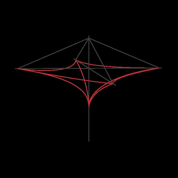 Aurora diagram