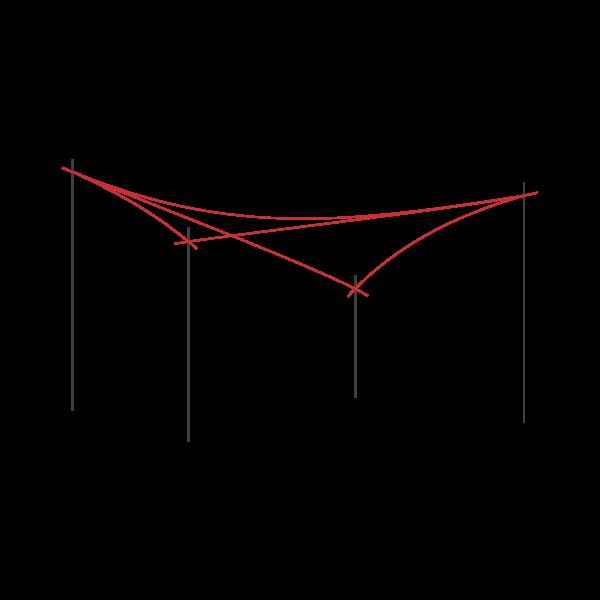 Manta diagram