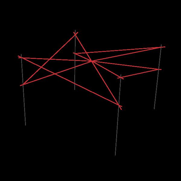 Molino diagram