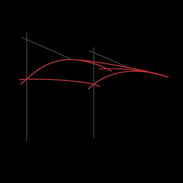 Ocean diagram