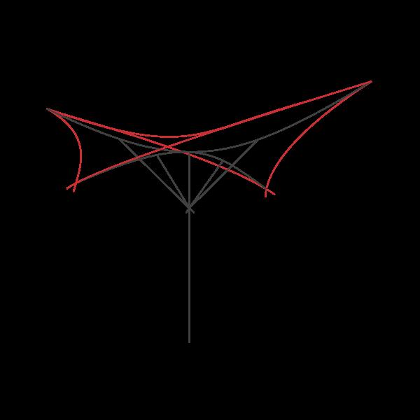 Solaris diagram