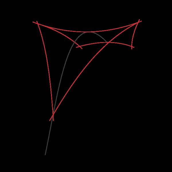Stingray diagram